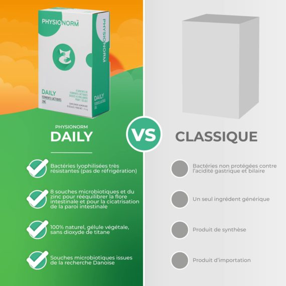 Laboratoire-immubio-Physionorm-daily-comparaison