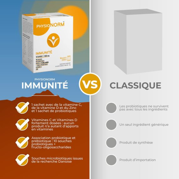 Laboratoire-immubio-Physionorm-immunite-comparaison